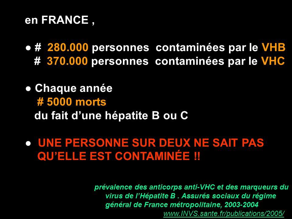 en FRANCE, # 280.000 personnes contaminées par le VHB # 370.000 personnes contaminées par le VHC Chaque année # 5000 morts du fait dune hépatite B ou