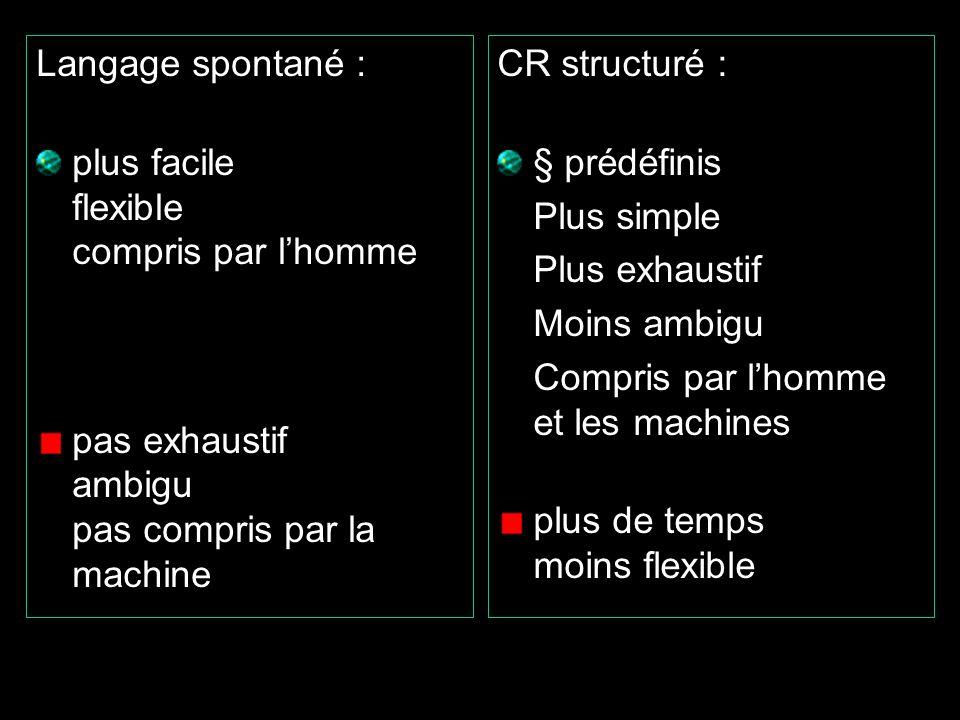 Langage spontané : plus facile flexible compris par lhomme pas exhaustif ambigu pas compris par la machine CR structuré : § prédéfinis Plus simple Plu