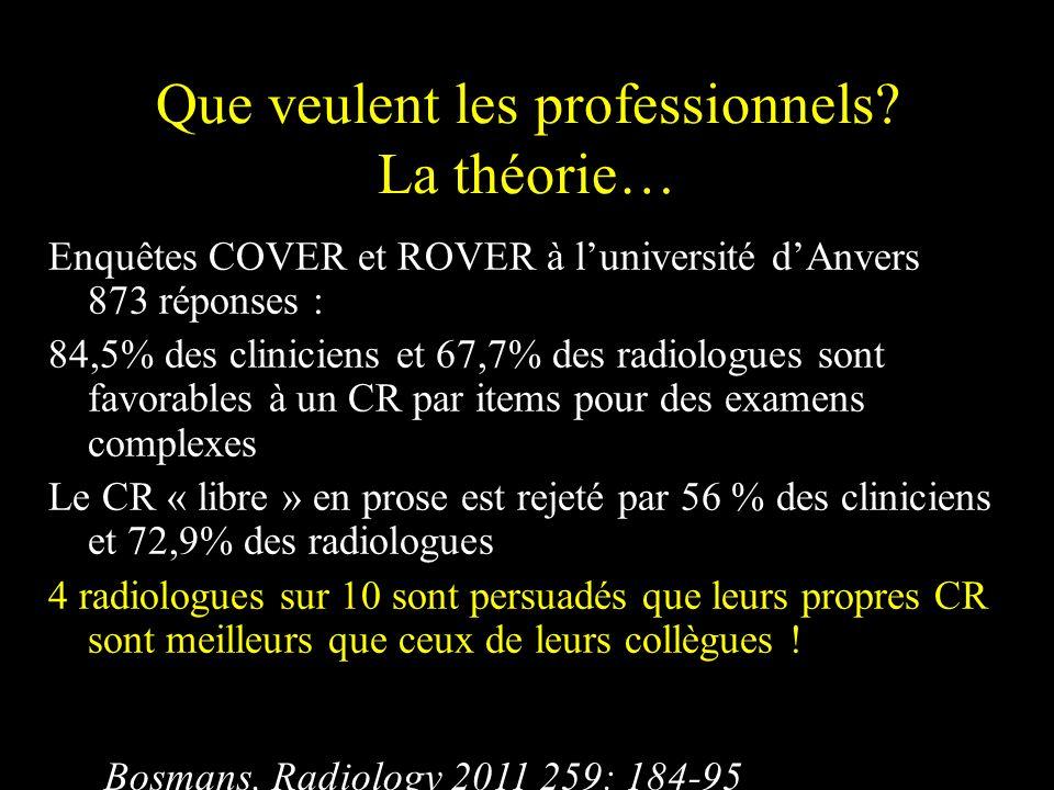 Que veulent les professionnels? La théorie… Enquêtes COVER et ROVER à luniversité dAnvers 873 réponses : 84,5% des cliniciens et 67,7% des radiologues