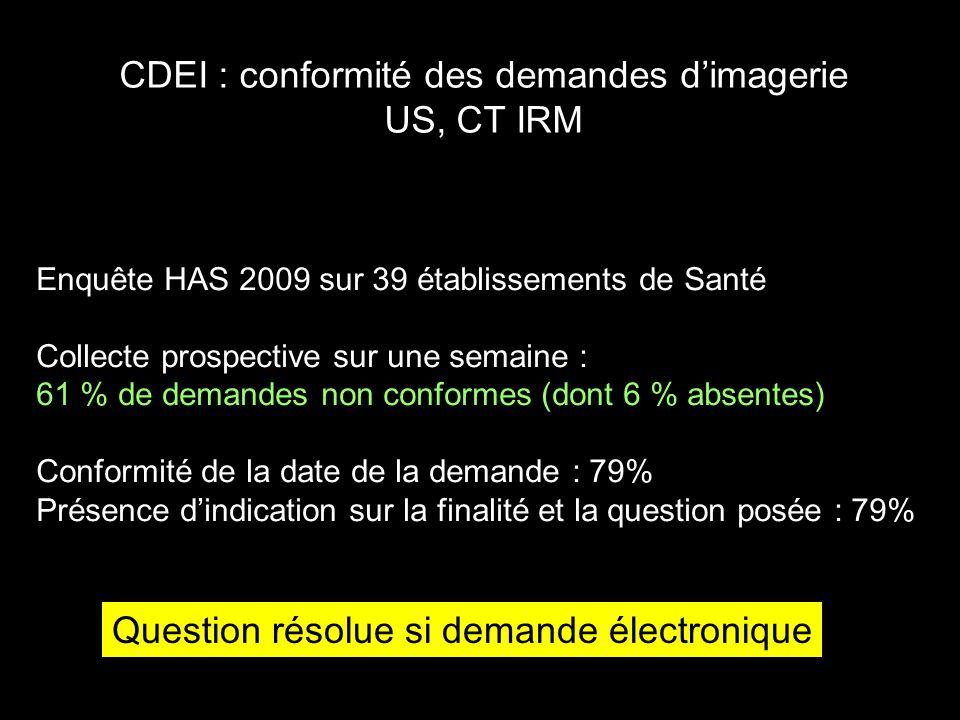 Conformit é des demandes d imagerie CDEI : conformité des demandes dimagerie US, CT IRM Enquête HAS 2009 sur 39 établissements de Santé Collecte prosp