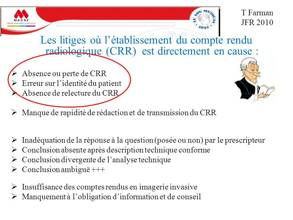Les litiges où létablissement du compte rendu radiologique (CRR) est directement en cause : Absence ou perte de CRR Erreur sur lidentité du patient Ab