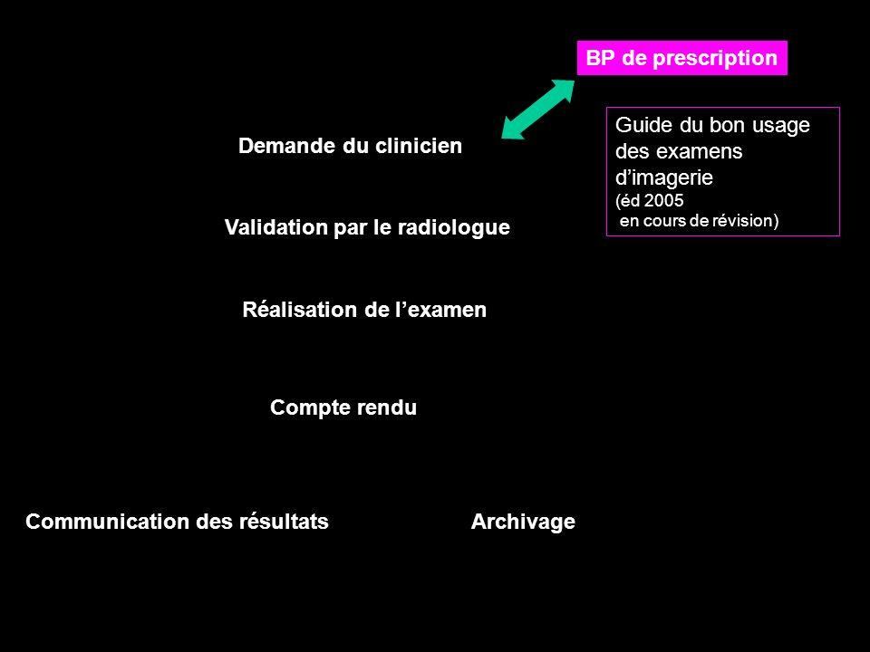 Demande du clinicien BP de prescription Validation par le radiologue Réalisation de lexamen Compte rendu Guide du bon usage des examens dimagerie (éd