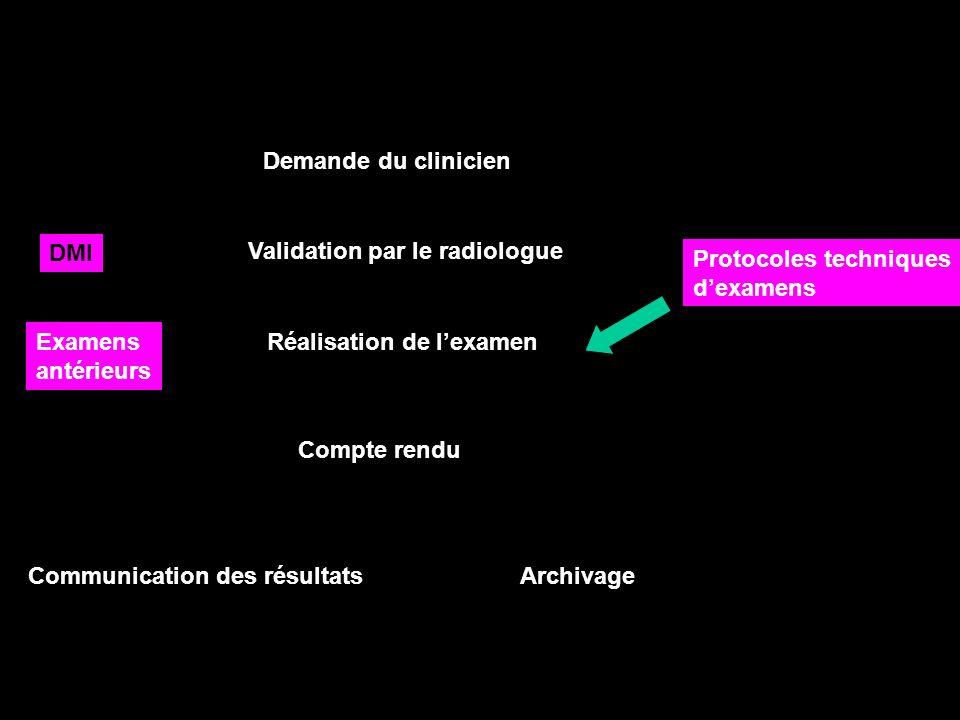 Demande du clinicien Validation par le radiologue Protocoles techniques dexamens Réalisation de lexamenExamens antérieurs Compte rendu DMI Communicati