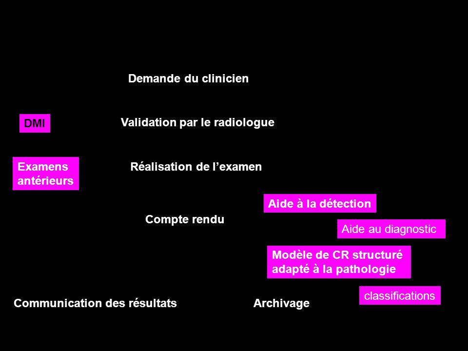 Demande du clinicien Validation par le radiologue Réalisation de lexamenExamens antérieurs Compte rendu Aide à la détection Modèle de CR structuré ada