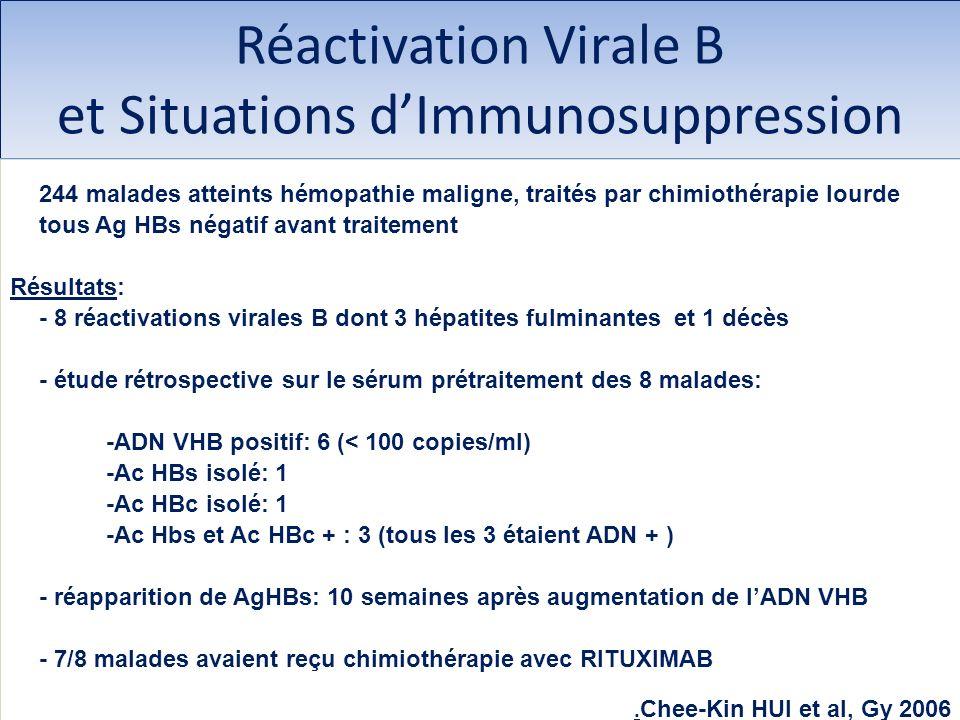 Réactivation Virale B et Situations dImmunosuppression 244 malades atteints hémopathie maligne, traités par chimiothérapie lourde tous Ag HBs négatif