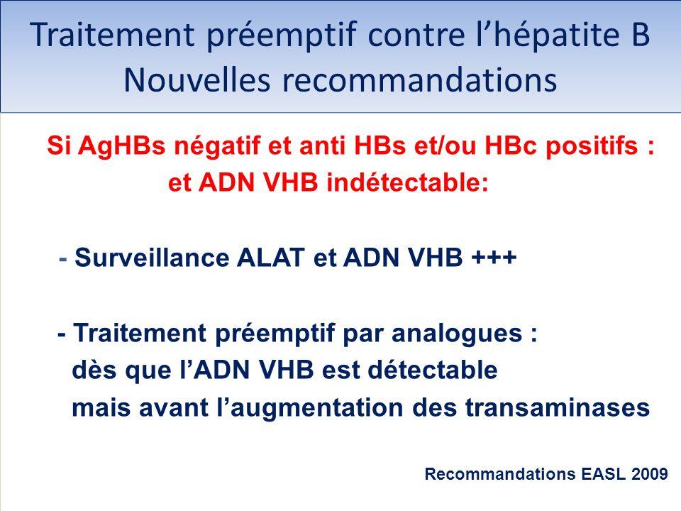 Traitement préemptif contre lhépatite B Nouvelles recommandations Si AgHBs négatif et anti HBs et/ou HBc positifs : et ADN VHB indétectable: - Surveil