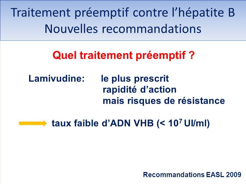 Traitement préemptif contre lhépatite B Nouvelles recommandations Quel traitement préemptif ? Lamivudine: le plus prescrit rapidité daction mais risqu