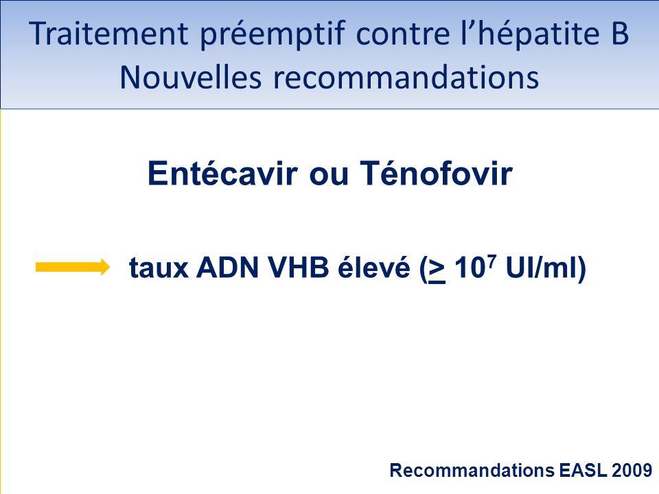 Traitement préemptif contre lhépatite B Nouvelles recommandations Entécavir ou Ténofovir taux ADN VHB élevé (> 10 7 UI/ml) Recommandations EASL 2009