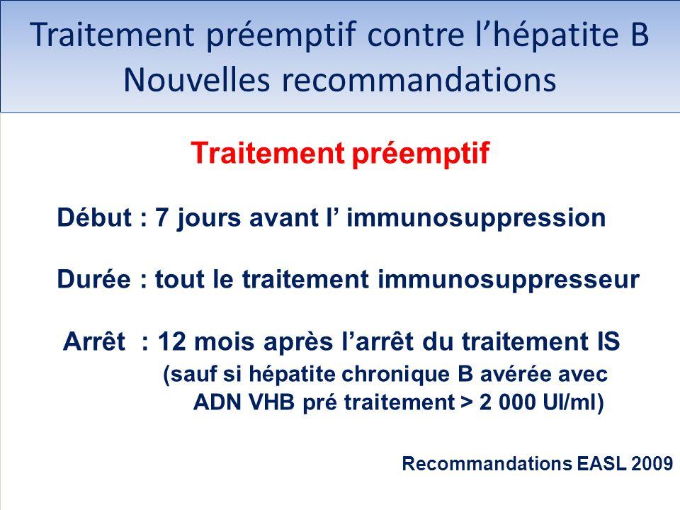 Traitement préemptif contre lhépatite B Nouvelles recommandations Traitement préemptif Début : 7 jours avant l immunosuppression Durée : tout le trait