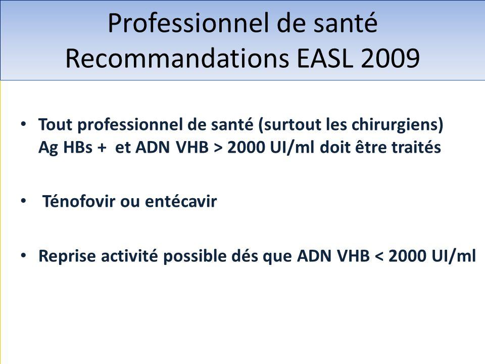Professionnel de santé Recommandations EASL 2009 Tout professionnel de santé (surtout les chirurgiens) Ag HBs + et ADN VHB > 2000 UI/ml doit être trai