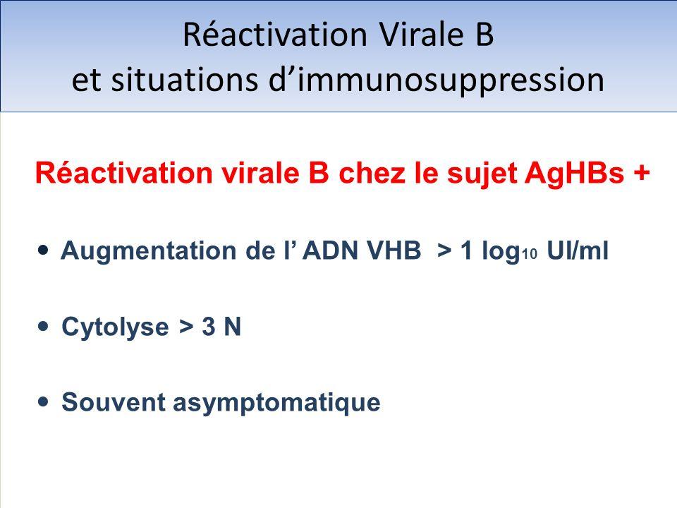 Réactivation Virale B et situations dimmunosuppression Réactivation virale B chez le sujet AgHBs + Augmentation de l ADN VHB > 1 log 10 UI/ml Cytolyse
