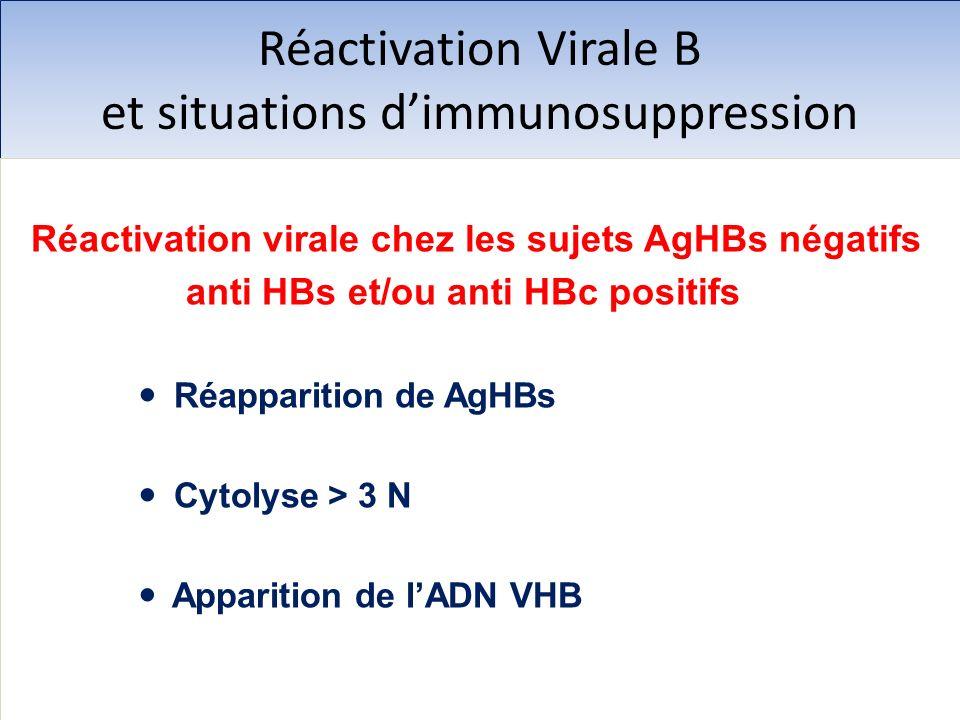 Réactivation Virale B et situations dimmunosuppression Réactivation virale chez les sujets AgHBs négatifs anti HBs et/ou anti HBc positifs Réapparitio