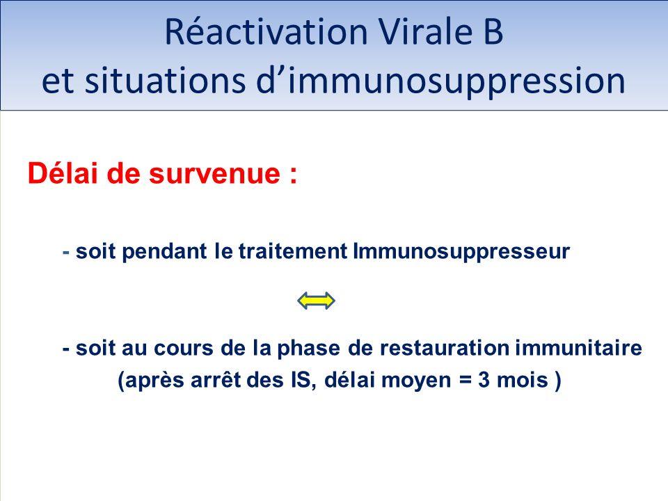 Réactivation Virale B et situations dimmunosuppression Délai de survenue : - soit pendant le traitement Immunosuppresseur - soit au cours de la phase