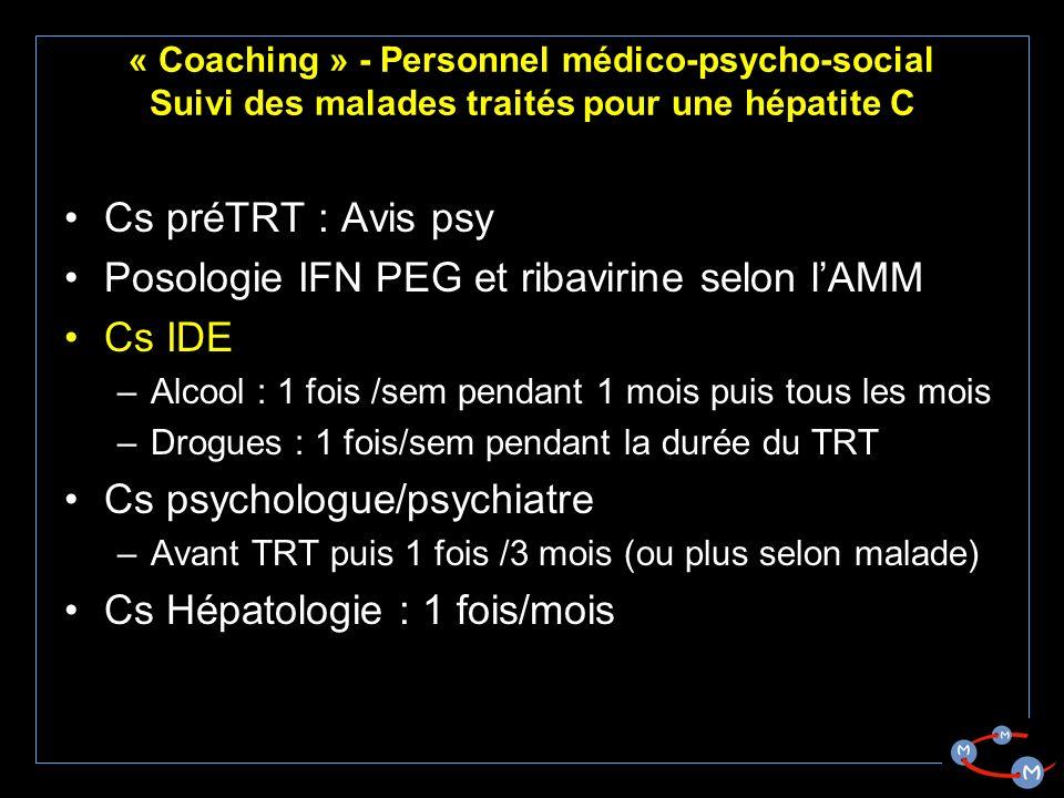 « Coaching » - Personnel médico-psycho-social Suivi des malades traités pour une hépatite C Cs préTRT : Avis psy Posologie IFN PEG et ribavirine selon lAMM Cs IDE –Alcool : 1 fois /sem pendant 1 mois puis tous les mois –Drogues : 1 fois/sem pendant la durée du TRT Cs psychologue/psychiatre –Avant TRT puis 1 fois /3 mois (ou plus selon malade) Cs Hépatologie : 1 fois/mois