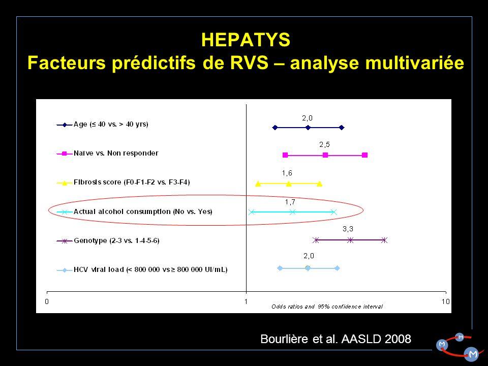 HEPATYS Facteurs prédictifs de RVS – analyse multivariée Bourlière et al. AASLD 2008