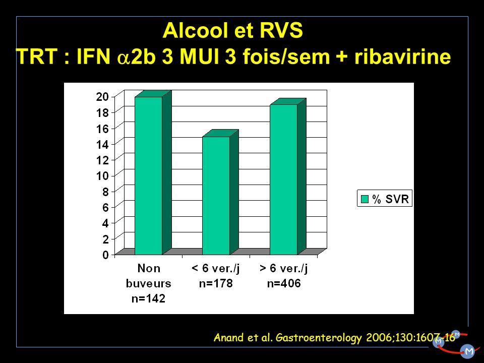 Alcool et RVS TRT : IFN 2b 3 MUI 3 fois/sem + ribavirine Anand et al.