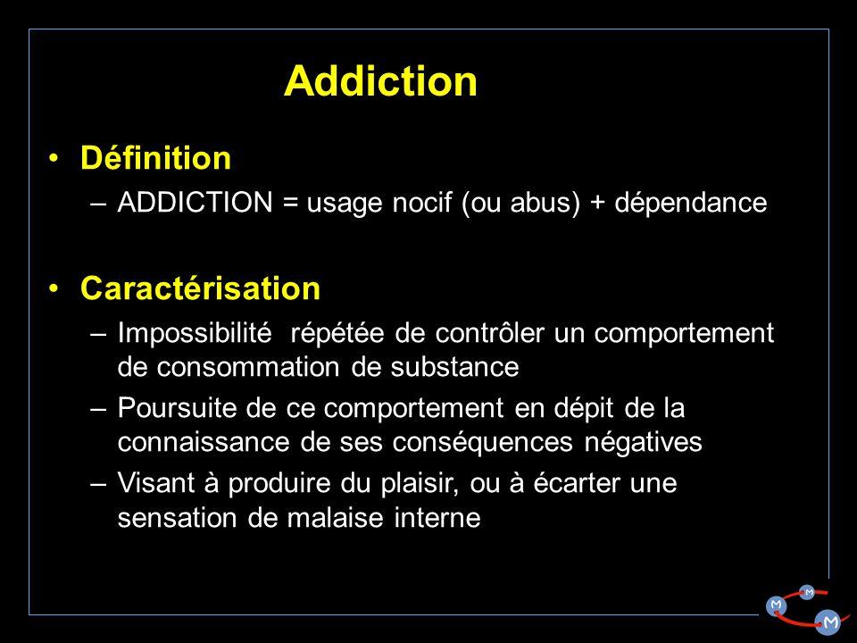 Addiction Définition –ADDICTION = usage nocif (ou abus) + dépendance Caractérisation –Impossibilité répétée de contrôler un comportement de consommation de substance –Poursuite de ce comportement en dépit de la connaissance de ses conséquences négatives –Visant à produire du plaisir, ou à écarter une sensation de malaise interne