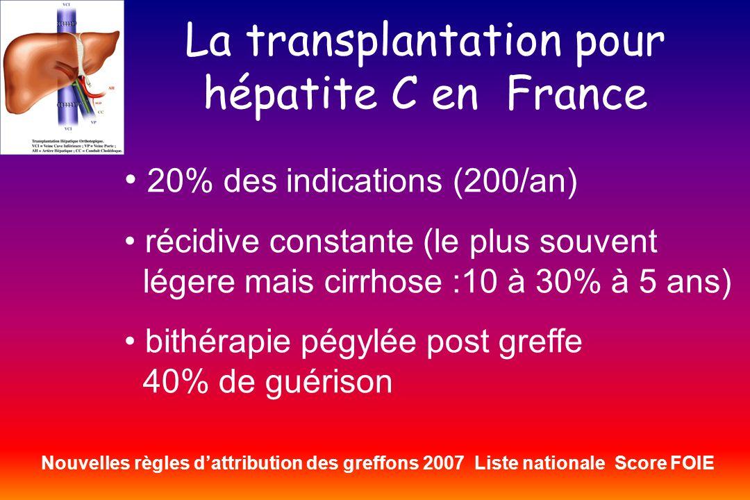 La transplantation pour hépatite C en France 20% des indications (200/an) récidive constante (le plus souvent légere mais cirrhose :10 à 30% à 5 ans)