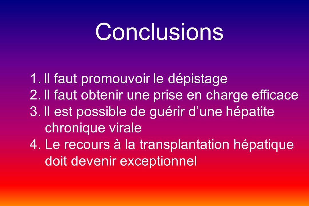 Conclusions 1.Il faut promouvoir le dépistage 2.Il faut obtenir une prise en charge efficace 3.Il est possible de guérir dune hépatite chronique viral
