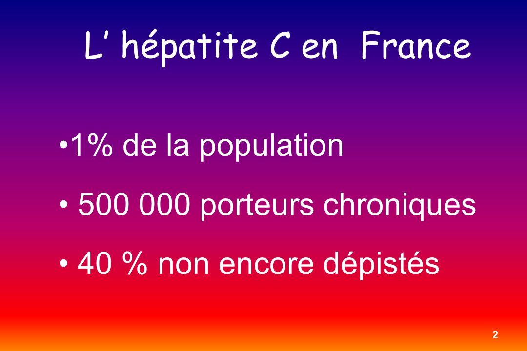 2 L hépatite C en France 1% de la population 500 000 porteurs chroniques 40 % non encore dépistés
