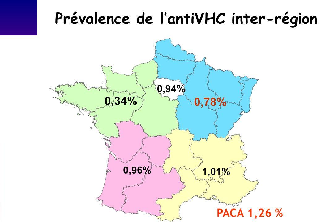 L hépatite B en France 0.7 % de la population 300 000 porteurs chroniques 50 % non encore dépistés