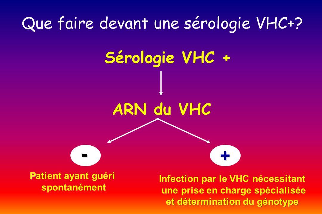 Que faire devant une sérologie VHC+? ARN du VHC Sérologie VHC + - + Infection par le VHC nécessitant une prise en charge spécialisée et détermination