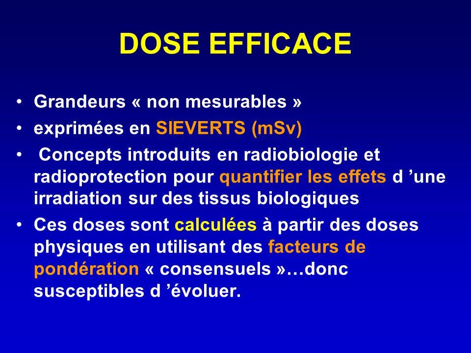 DOSE EFFICACE Grandeurs « non mesurables » exprimées en SIEVERTS (mSv) Concepts introduits en radiobiologie et radioprotection pour quantifier les eff