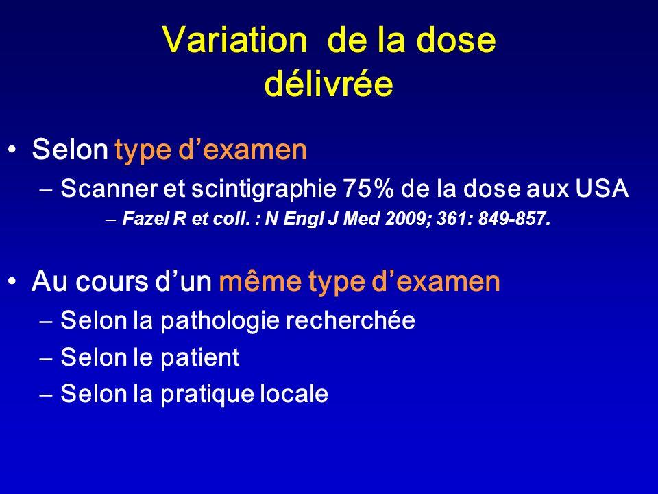 Variation de la dose délivrée Selon type dexamen –Scanner et scintigraphie 75% de la dose aux USA –Fazel R et coll. : N Engl J Med 2009; 361: 849-857.
