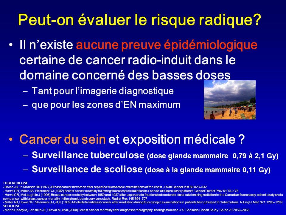 Peut-on évaluer le risque radique? Il nexiste aucune preuve épidémiologique certaine de cancer radio-induit dans le domaine concerné des basses doses
