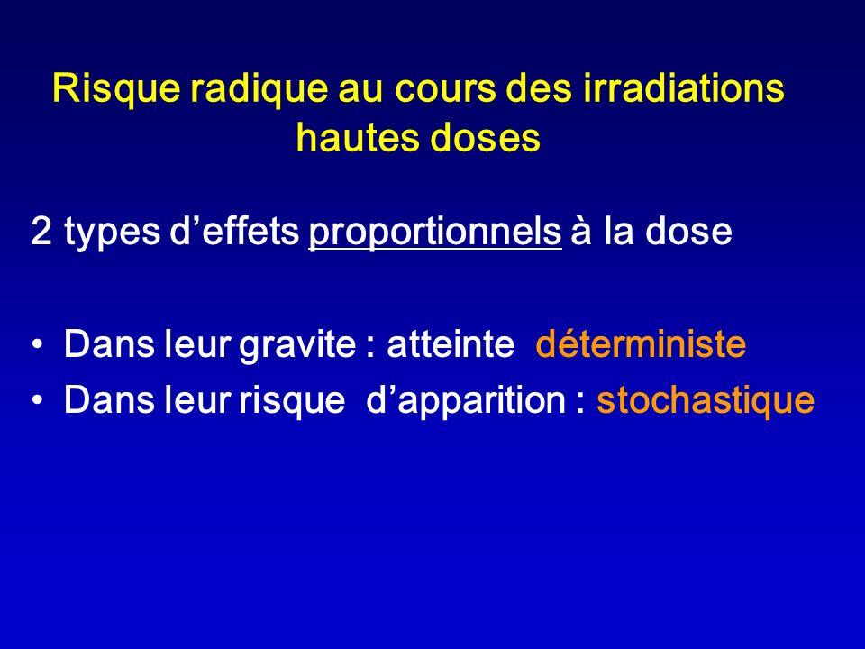 Risque radique au cours des irradiations hautes doses 2 types deffets proportionnels à la dose Dans leur gravite : atteinte déterministe Dans leur ris