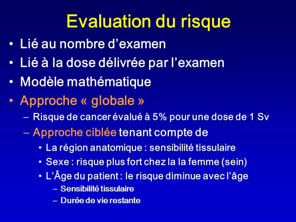 Evaluation du risque Lié au nombre dexamen Lié à la dose délivrée par lexamen Modèle mathématique Approche « globale » –Risque de cancer évalué à 5% p