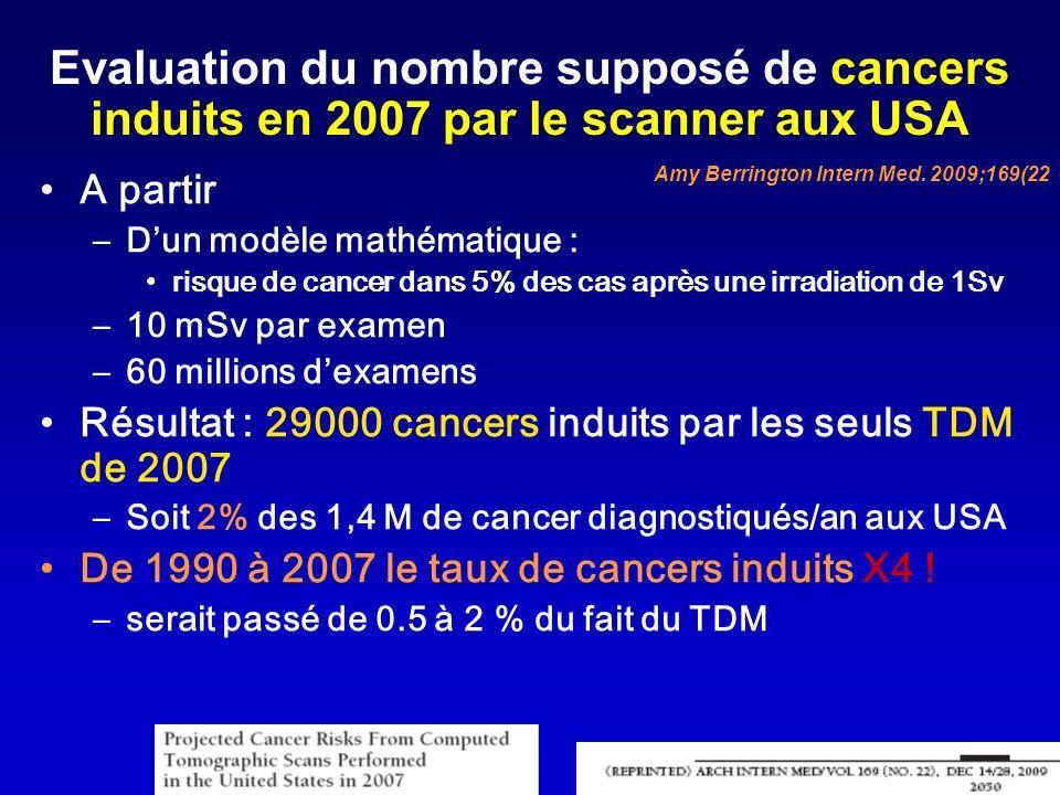 A partir –Dun modèle mathématique : risque de cancer dans 5% des cas après une irradiation de 1Sv –10 mSv par examen –60 millions dexamens Résultat :
