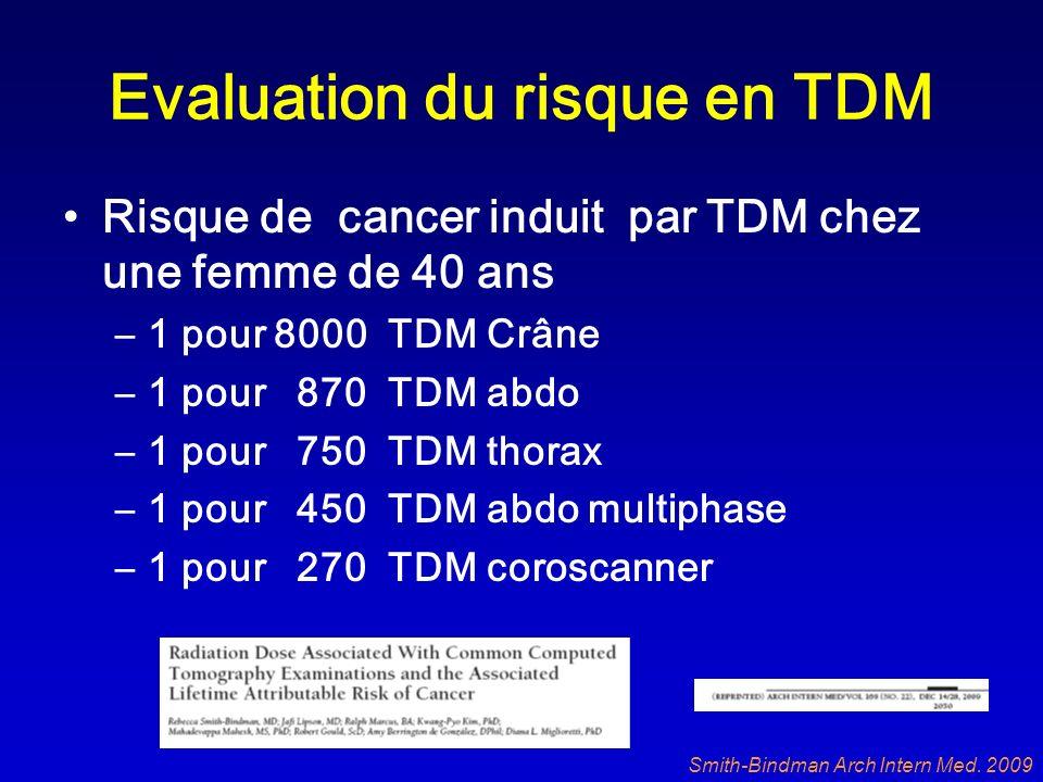 Risque de cancer induit par TDM chez une femme de 40 ans –1 pour 8000 TDM Crâne –1 pour 870 TDM abdo –1 pour 750 TDM thorax –1 pour 450 TDM abdo multi