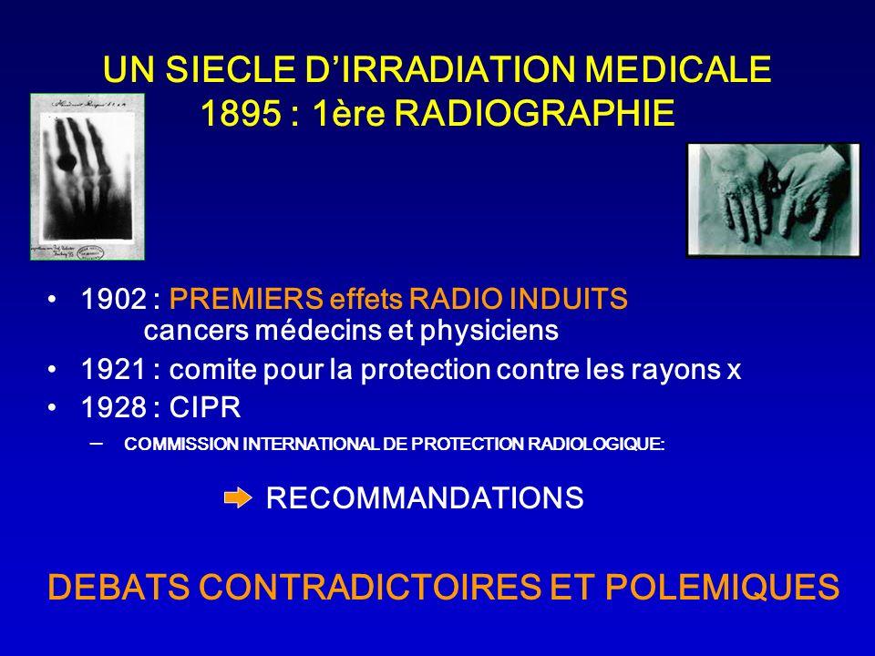 UN SIECLE DIRRADIATION MEDICALE 1895 : 1ère RADIOGRAPHIE 1902 : PREMIERS effets RADIO INDUITS cancers médecins et physiciens 1921 : comite pour la pro