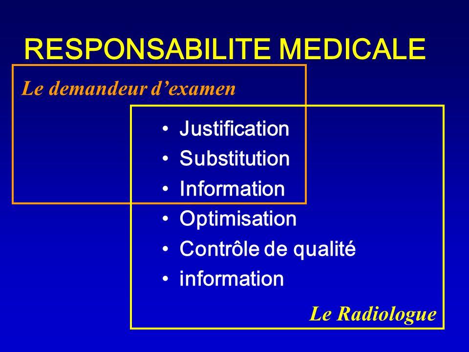 RESPONSABILITE MEDICALE Justification Substitution Information Optimisation Contrôle de qualité information Le demandeur dexamen Le Radiologue
