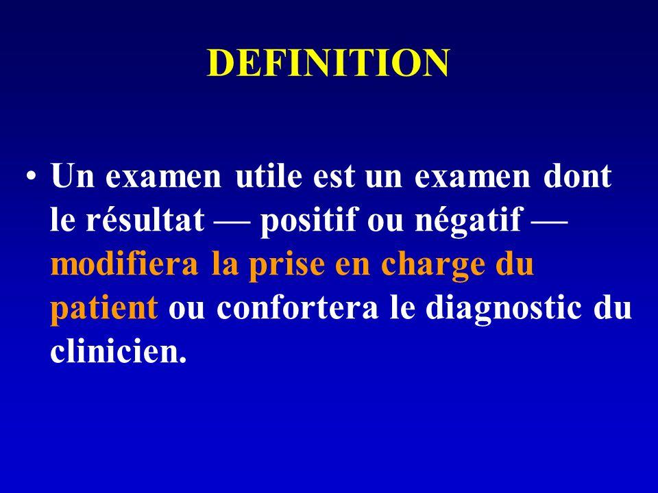 DEFINITION Un examen utile est un examen dont le résultat positif ou négatif modifiera la prise en charge du patient ou confortera le diagnostic du cl