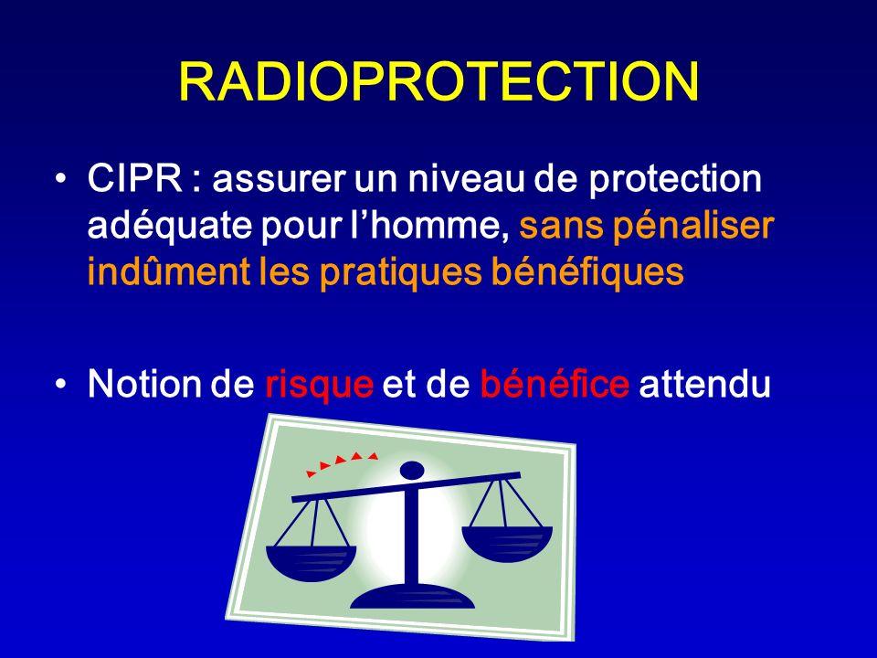 RADIOPROTECTION CIPR : assurer un niveau de protection adéquate pour lhomme, sans pénaliser indûment les pratiques bénéfiques Notion de risque et de b