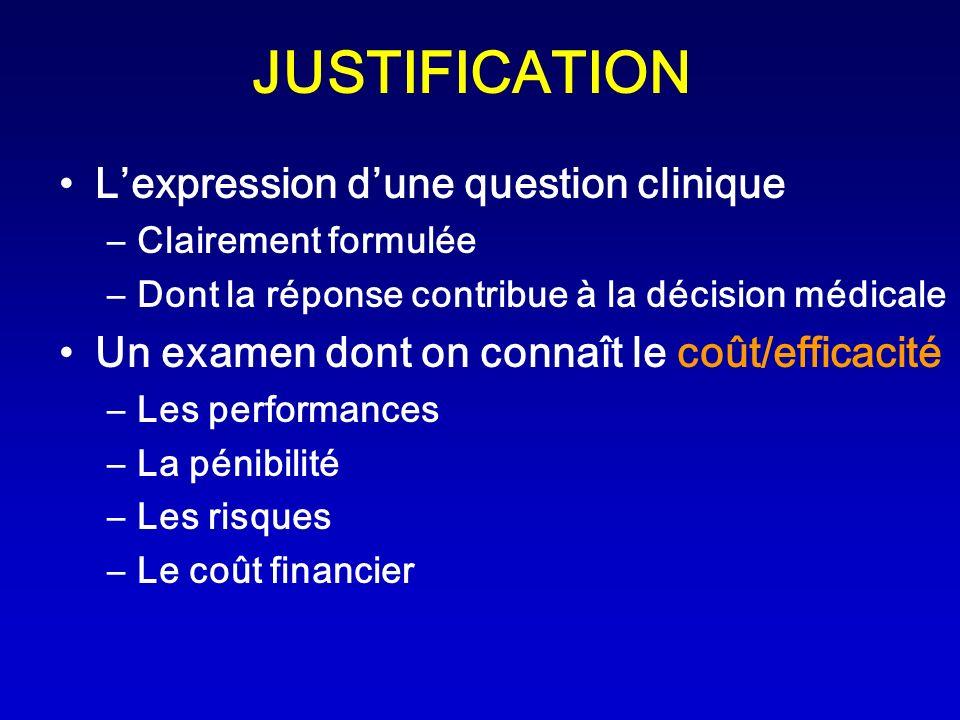 JUSTIFICATION Lexpression dune question clinique –Clairement formulée –Dont la réponse contribue à la décision médicale Un examen dont on connaît le c