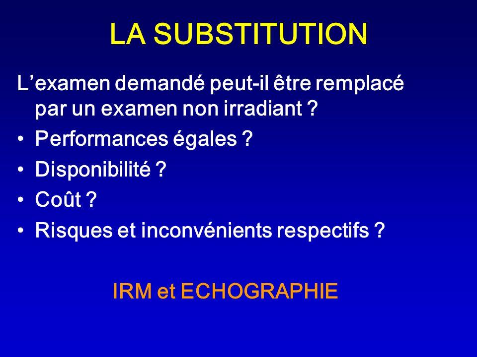 LA SUBSTITUTION Lexamen demandé peut-il être remplacé par un examen non irradiant ? Performances égales ? Disponibilité ? Coût ? Risques et inconvénie