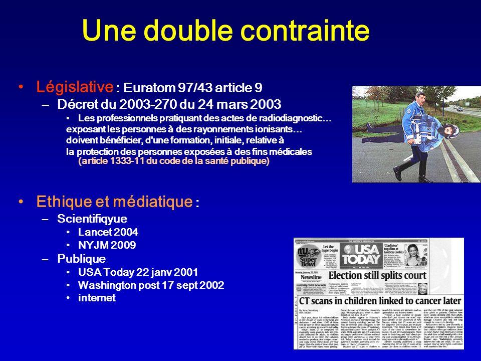 Une double contrainte Législative : Euratom 97/43 article 9 –Décret du 2003-270 du 24 mars 2003 Les professionnels pratiquant des actes de radiodiagno
