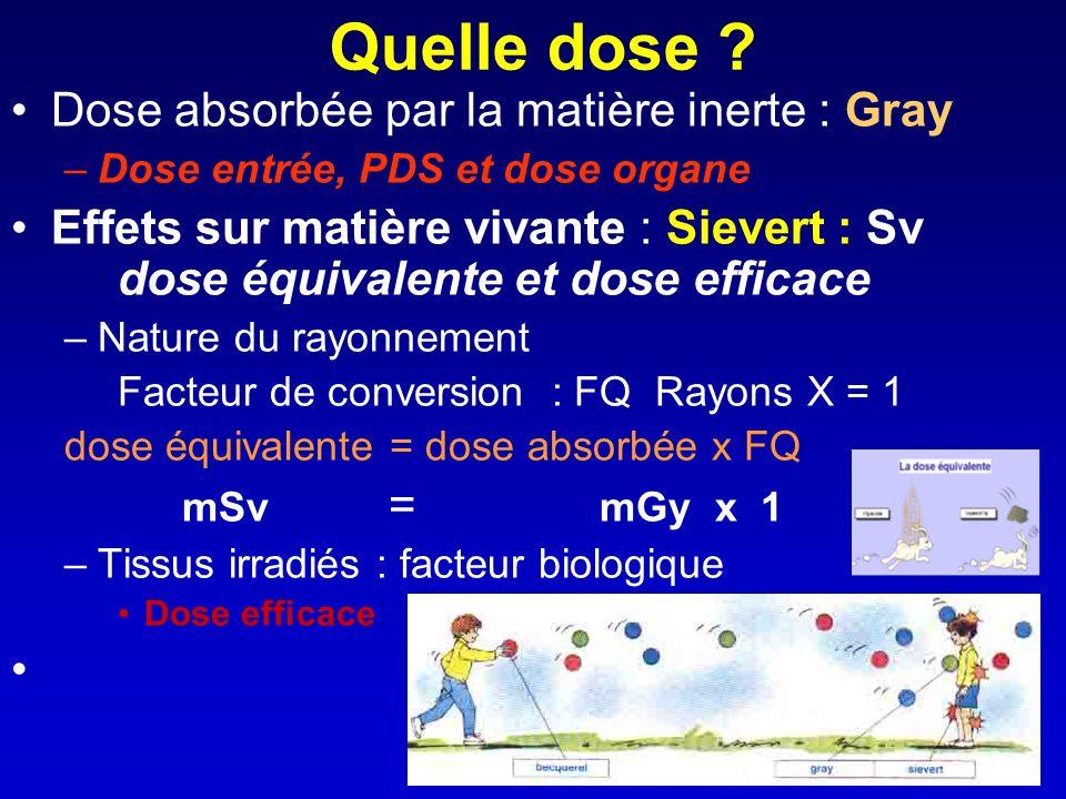 Quelle dose ? Dose absorbée par la matière inerte : Gray –Dose entrée, PDS et dose organe Effets sur matière vivante : Sievert : Sv dose équivalente e