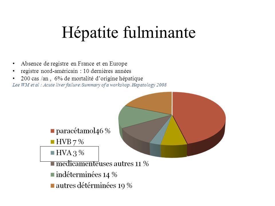 Absence de registre en France et en Europe registre nord-américain : 10 dernières années 200 cas /an, 6% de mortalité dorigine hépatique Lee WM et al : Acute liver failure:Summary of a workshop.