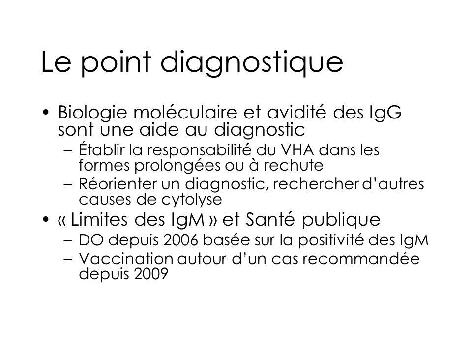 Le point diagnostique Biologie moléculaire et avidité des IgG sont une aide au diagnostic –Établir la responsabilité du VHA dans les formes prolongées ou à rechute –Réorienter un diagnostic, rechercher dautres causes de cytolyse « Limites des IgM » et Santé publique –DO depuis 2006 basée sur la positivité des IgM –Vaccination autour dun cas recommandée depuis 2009