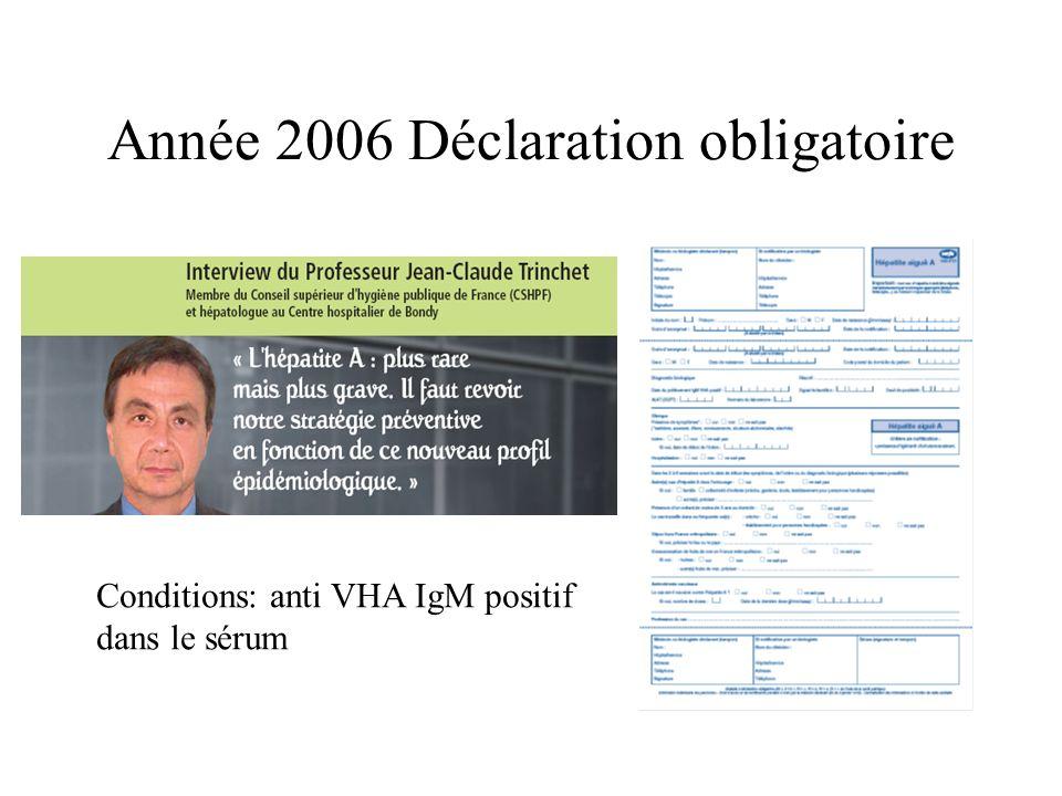 Année 2006 Déclaration obligatoire Conditions: anti VHA IgM positif dans le sérum