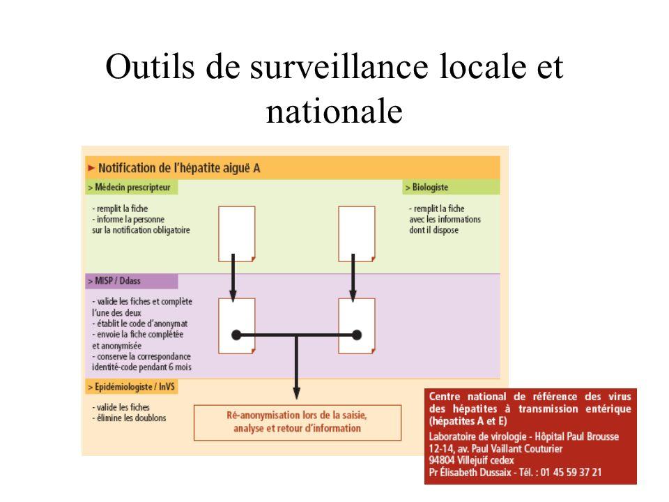 Outils de surveillance locale et nationale