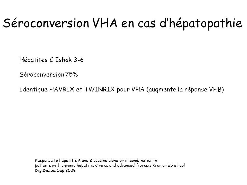 Séroconversion VHA en cas dhépatopathie Hépatites C Ishak 3-6 Séroconversion 75% Identique HAVRIX et TWINRIX pour VHA (augmente la réponse VHB) Respon