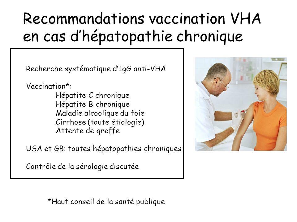 Recommandations vaccination VHA en cas dhépatopathie chronique Recherche systématique dIgG anti-VHA Vaccination*: Hépatite C chronique Hépatite B chro