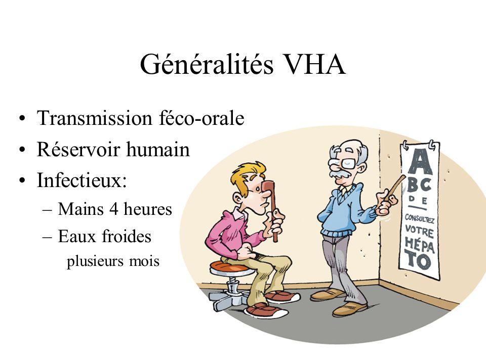 Généralités VHA Transmission féco-orale Réservoir humain Infectieux: –Mains 4 heures –Eaux froides plusieurs mois