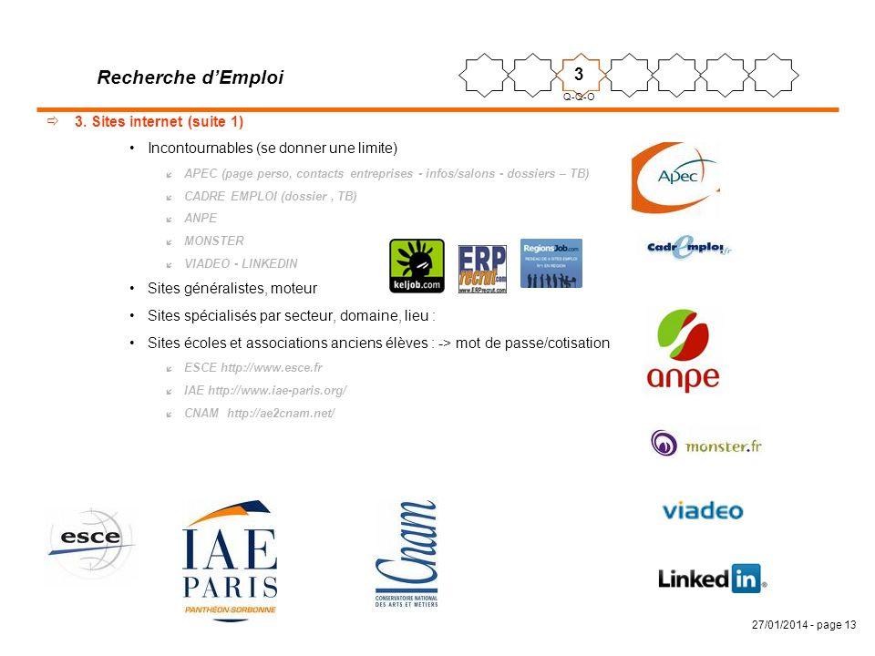27/01/2014 - page 13 3. Sites internet (suite 1) Incontournables (se donner une limite) í APEC (page perso, contacts entreprises - infos/salons - doss