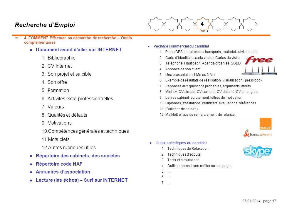 27/01/2014 - page 17 Recherche dEmploi 4. COMMENT Effectuer sa démarche de recherche – Outils complémentaires n Document avant daller sur INTERNET 1.B